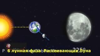 Луна повернулась или кто то Луну повернул