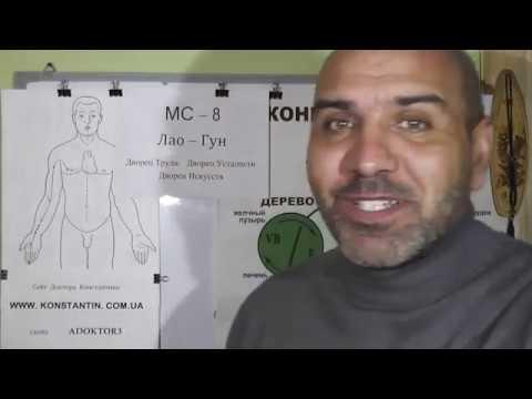 Видео Первая медицинская помощь на муляже