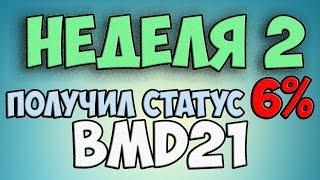#bmd21.pro Чего стоит упущенных двух месяцев в проекте Бизнес модель 21 века  БМД21