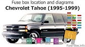 [ZTBE_9966]  Fuse box location and diagrams: Chevrolet Suburban (1993-1999) - YouTube   1998 Suburban Fuse Box      YouTube
