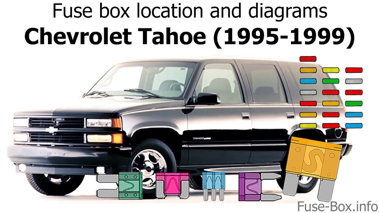 fuse box location and diagrams chevrolet tahoe (1995 1999) 1999 Chevy Tahoe Engine Compartment Fuse Box
