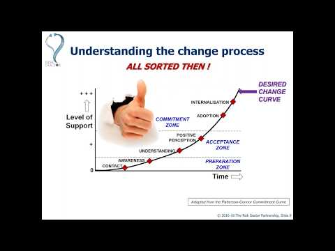 Managing Risky Change (webinar)