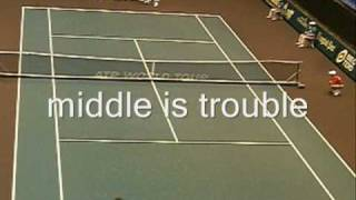 How to Play Singles:  Tennis Tactics  Rule 4 Control the Middle