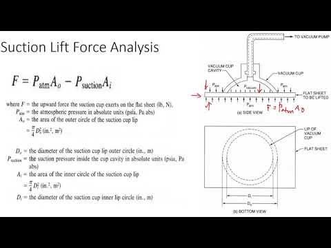 Fluid Power: Pneumatic Suction Lift Force