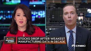 Weakening US dollar will push domestic stock market higher: Finance pro
