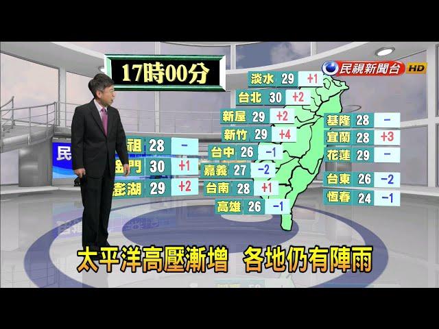 2019/8/20 太平洋高壓漸增 各地仍有陣雨-民視新聞