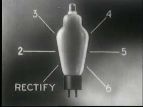 Electricity - Electronics at Work (US Army film) by the War Department