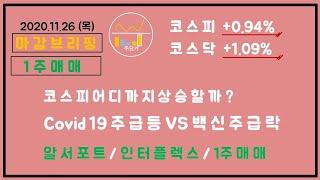 2020.11.26(목) 마감브리핑/1주매매 / 인터플…