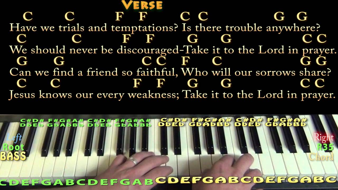 What A Friend We Have in Jesus  Piano Cover Lesson in C with ChordsLyrics  YouTube