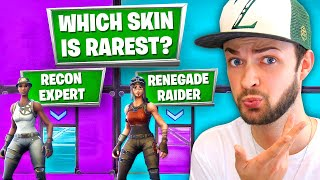 The ULTIMATE Fortnite Skin quiz!