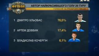 Найкрасивіший гол 29 туру забив Дмитро Хльобас