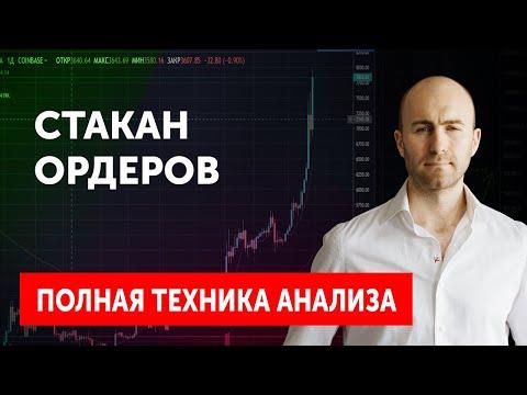 Анализ Стакана Ордеров: Полная Техника Анализа Котировок на Крипторынке (Пример Ripple)