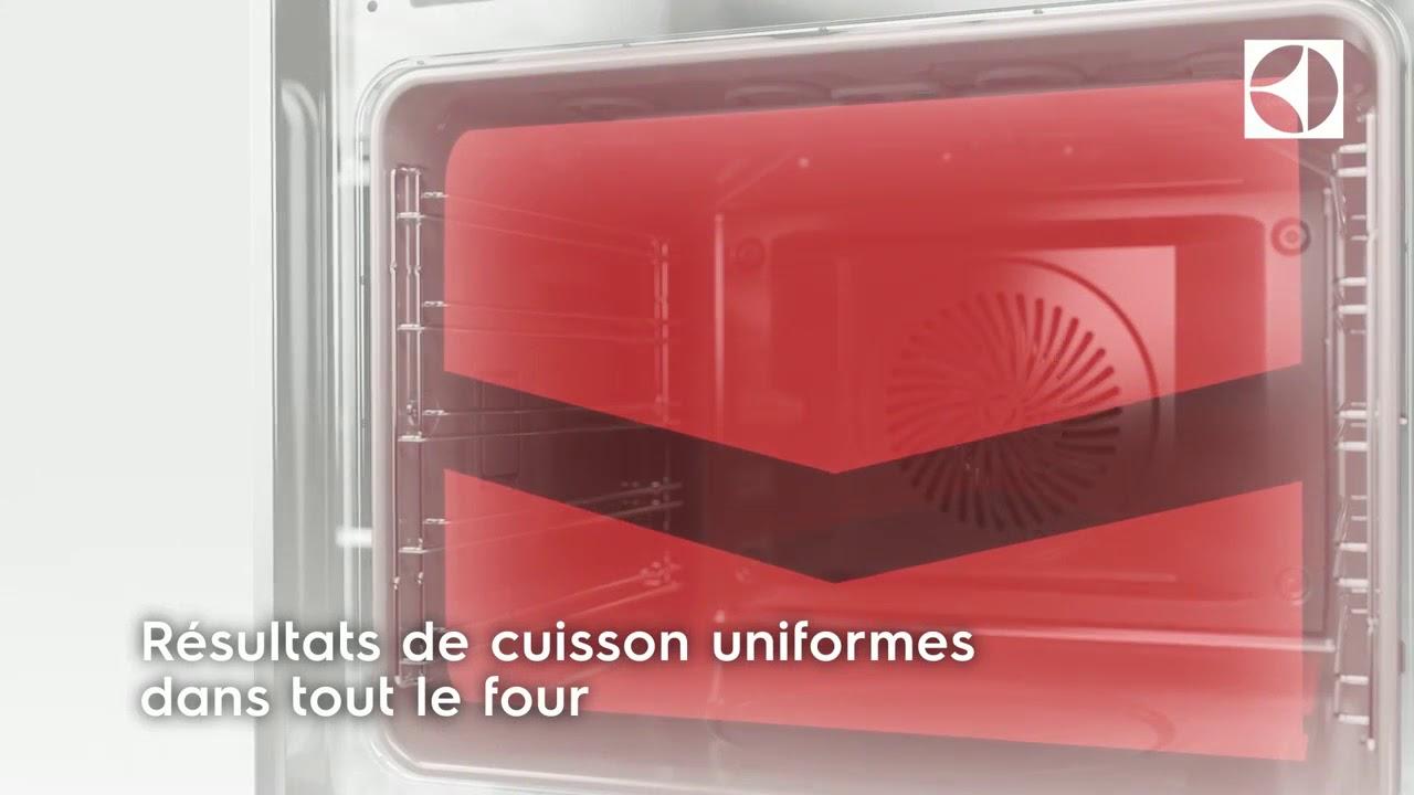Four A Chaleur Brassee chaleur tournante ▷【 air ventilé brassé 】four à pizza 2019