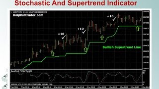 5 Min Forex Scalping Strategy With Stochastic And Supertrend Indicator