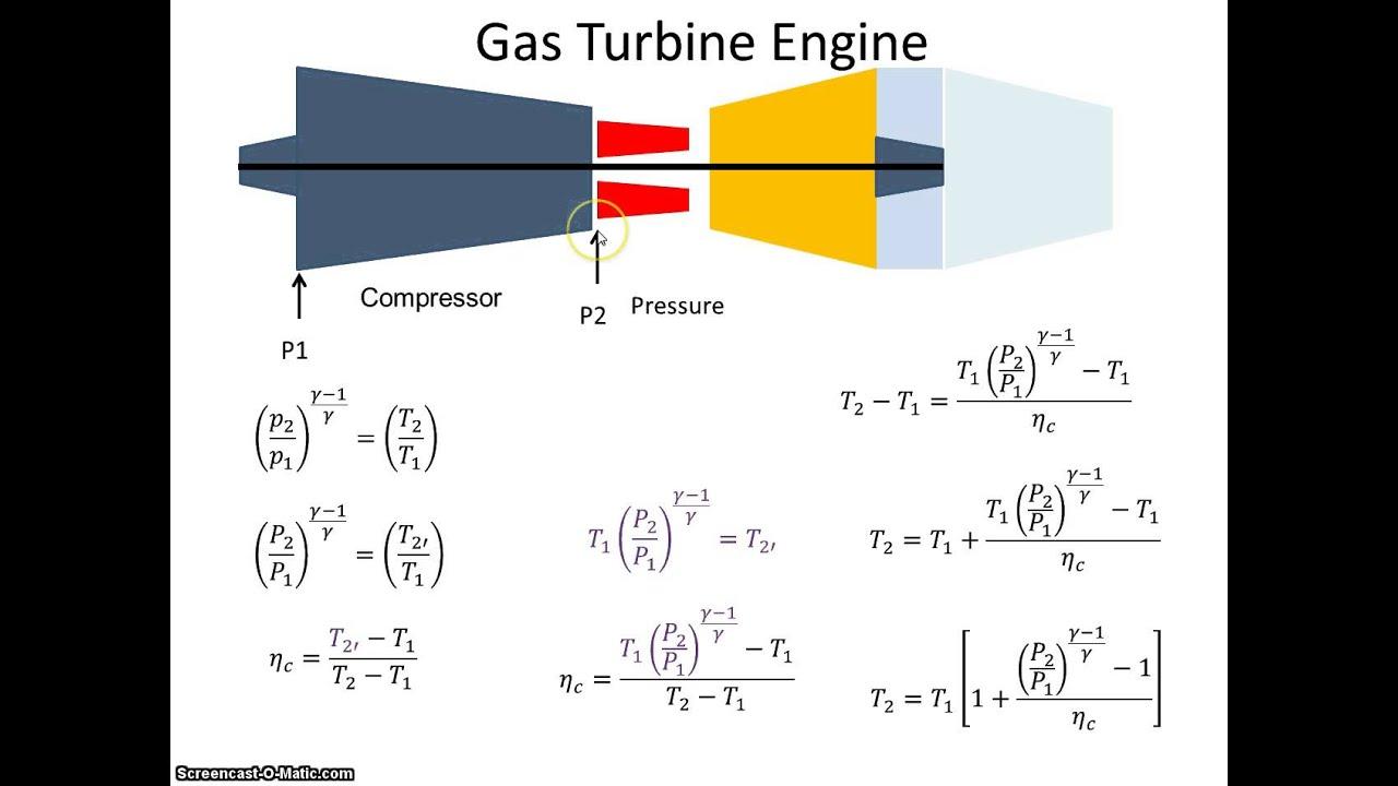 Modified Expression for Gas Turbine Pressure Ratios