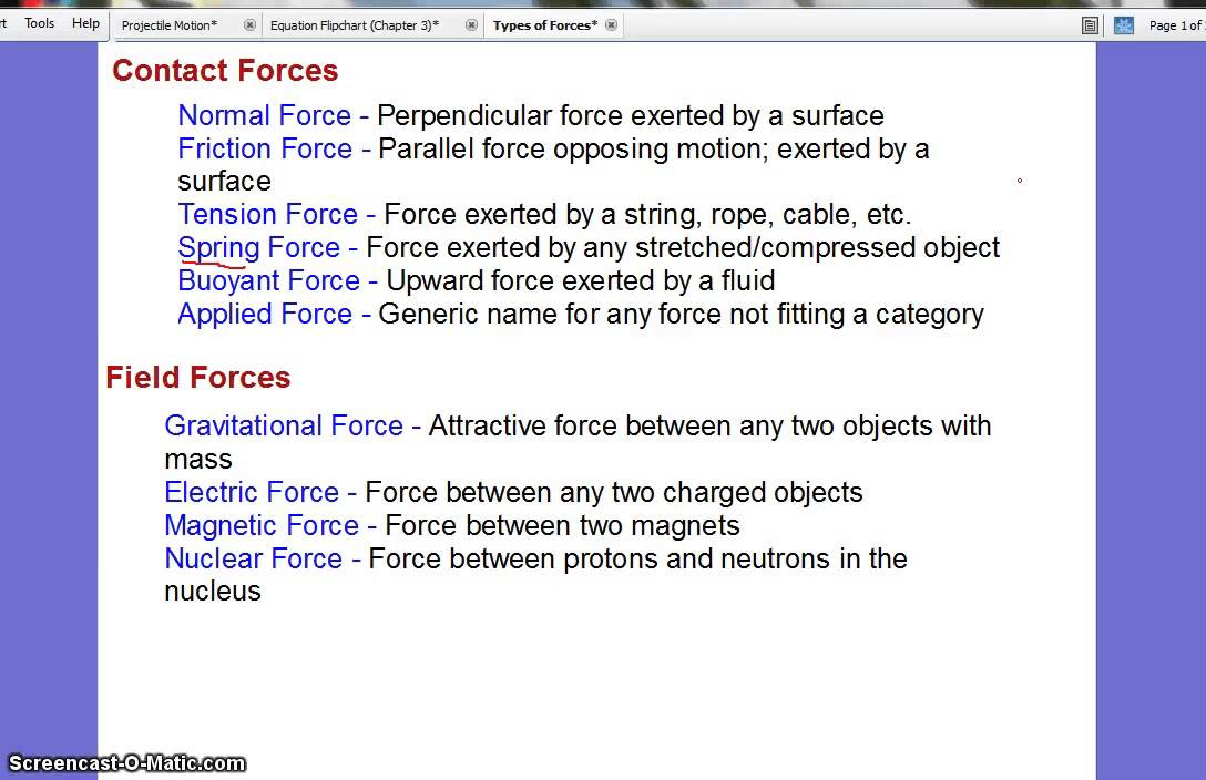 Contact Vs Field Forces