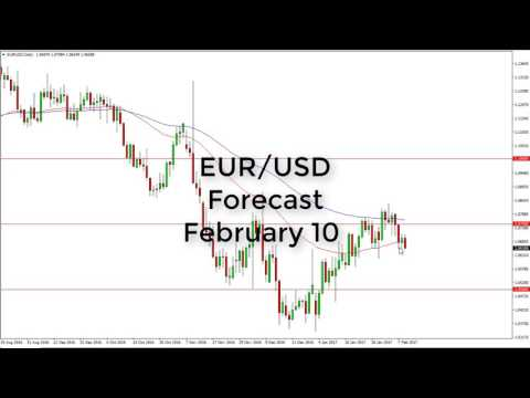 EUR/USD Technical Analysis for February 10 2017 by FXEmpire.com