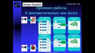 Английский язык методом Нейронного обучения. neiro-eng.ru