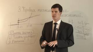 Урок 3. Кривая технологических возможностей