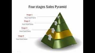 PowerPoint 3D Piramit Oluşturma