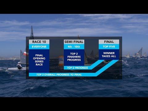 2017 Finn Euros - Day 6 Pre-Finals