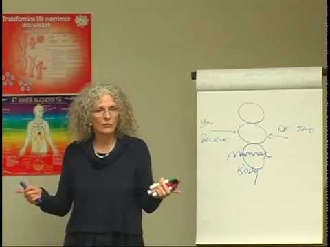 Headache Pulse Diagnosis Signs -- Online Acupuncture CEU from YouTube · Duration:  3 minutes 21 seconds