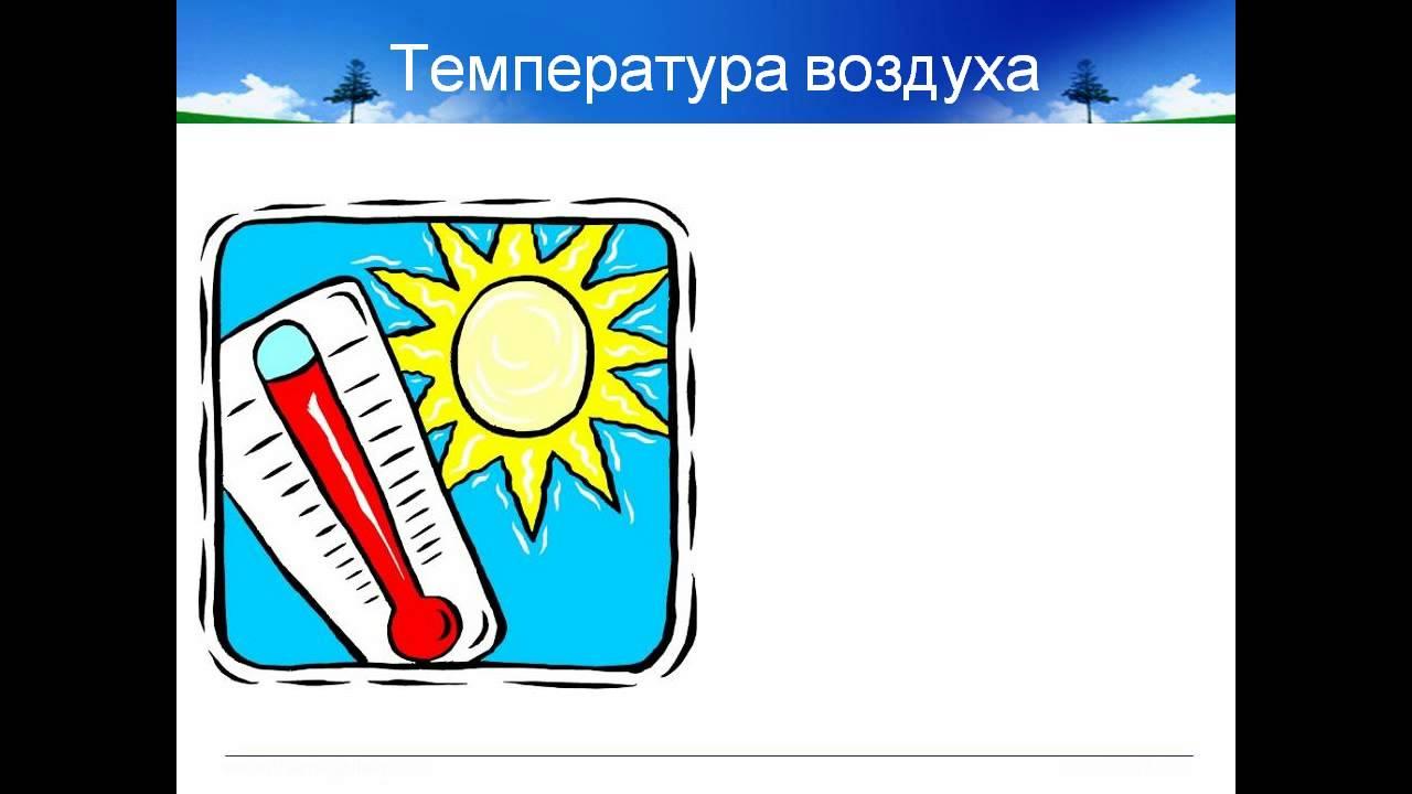 презентации по теме климат