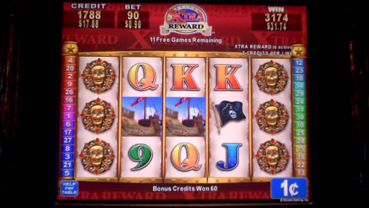 A Guide To Slot Machines In The Casinos And Online  Slots Guy