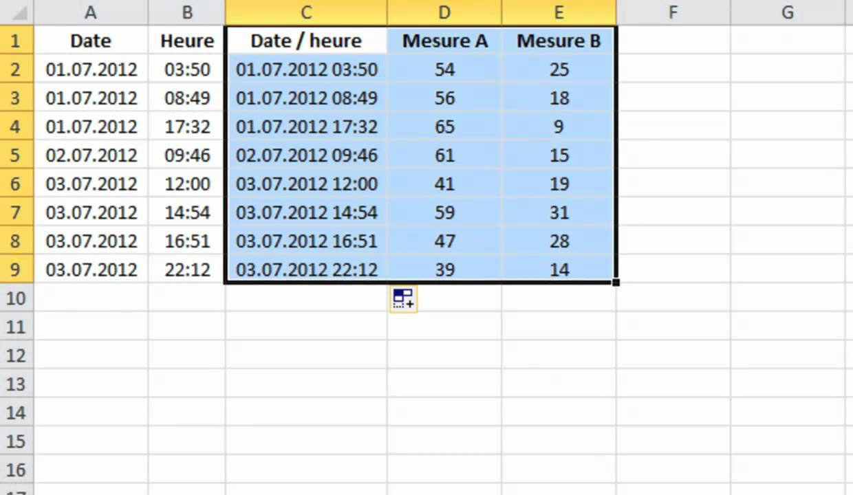 Excel crer un graphique avec dates et heures youtube excel crer un graphique avec dates et heures ccuart Images
