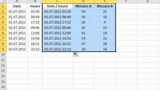 [EXCEL] Créer un graphique avec dates et heures