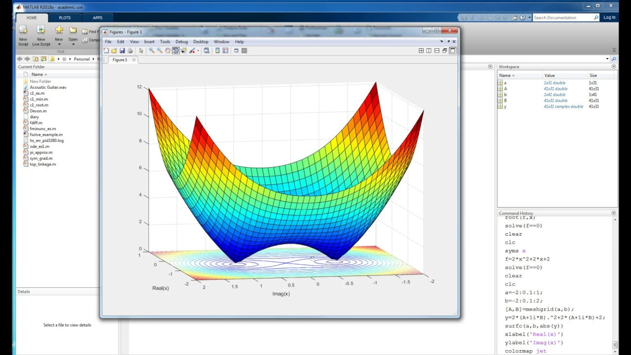 Plotting Complex Functions - Matlab for Non-Believers