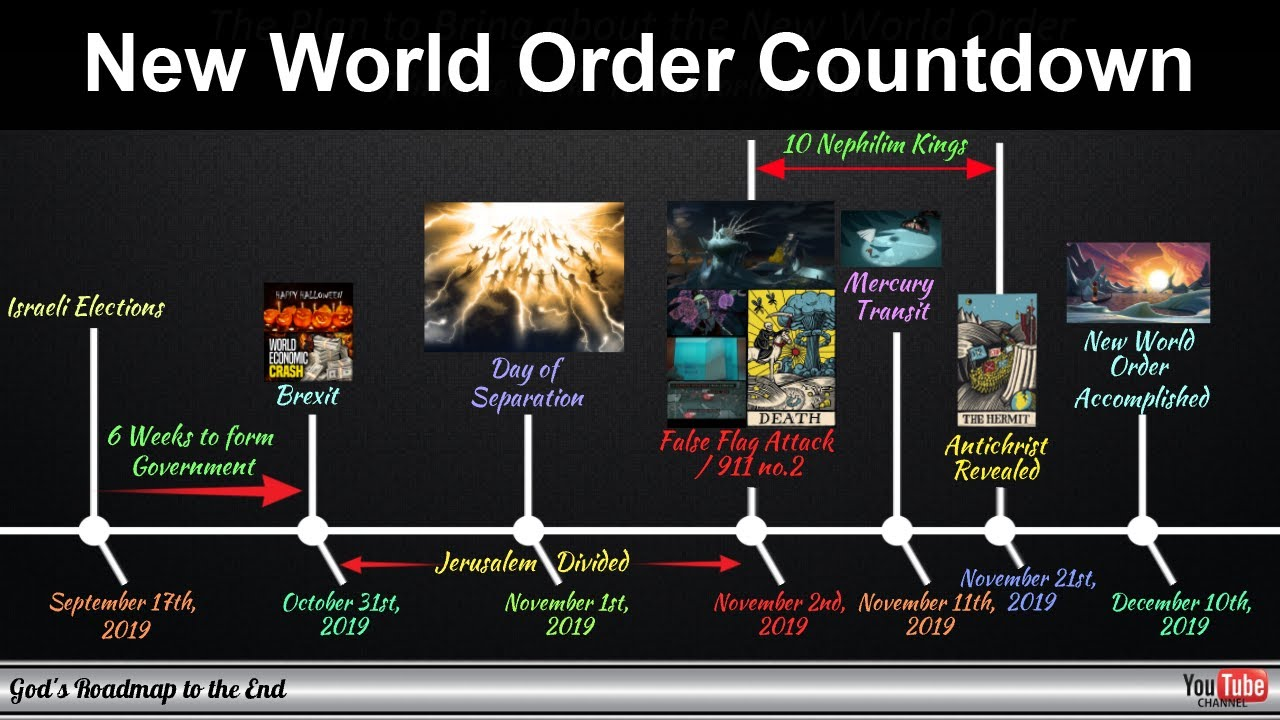NEW WORLD ORDER Countdown - The Evil Plan starts October 31st and is Shown In Plain Sight