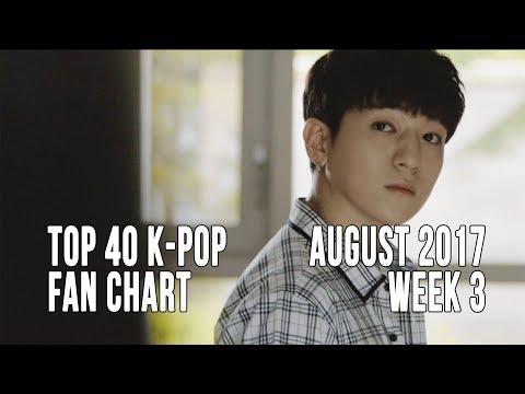 Top 40 K-Pop Songs Chart - August 2017 Week 3 Fan Chart
