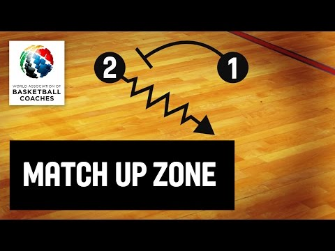 Basketball Coach Veselin Matic - Match Up Zone
