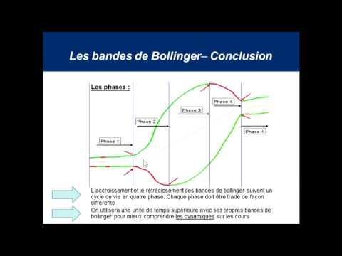 Comment utiliser les bandes de Bollinger au Forex En somme de ce cours, on retiendra que les bandes de Bollinger constituent un indicateur unique qui se différencie très largement de la masse. Il permet de trader dans toutes les conditions de marché avec une efficacité non contestable.