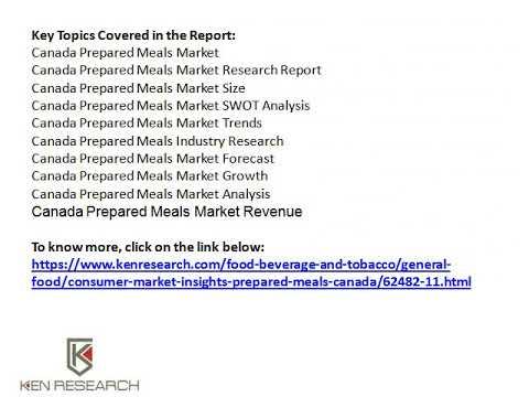 Canada Prepared Meals Market Trends, Canada Prepared Meals Market Forecast - Ken Research