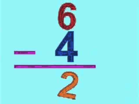 www.dersizle.tk -ilkogretim 1. sinif matematik cikarma