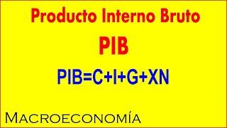 Macroeconomía - Producto Interno Bruto - PIB