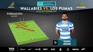 Formación de Los Pumas vs Wallabies #RCH2017