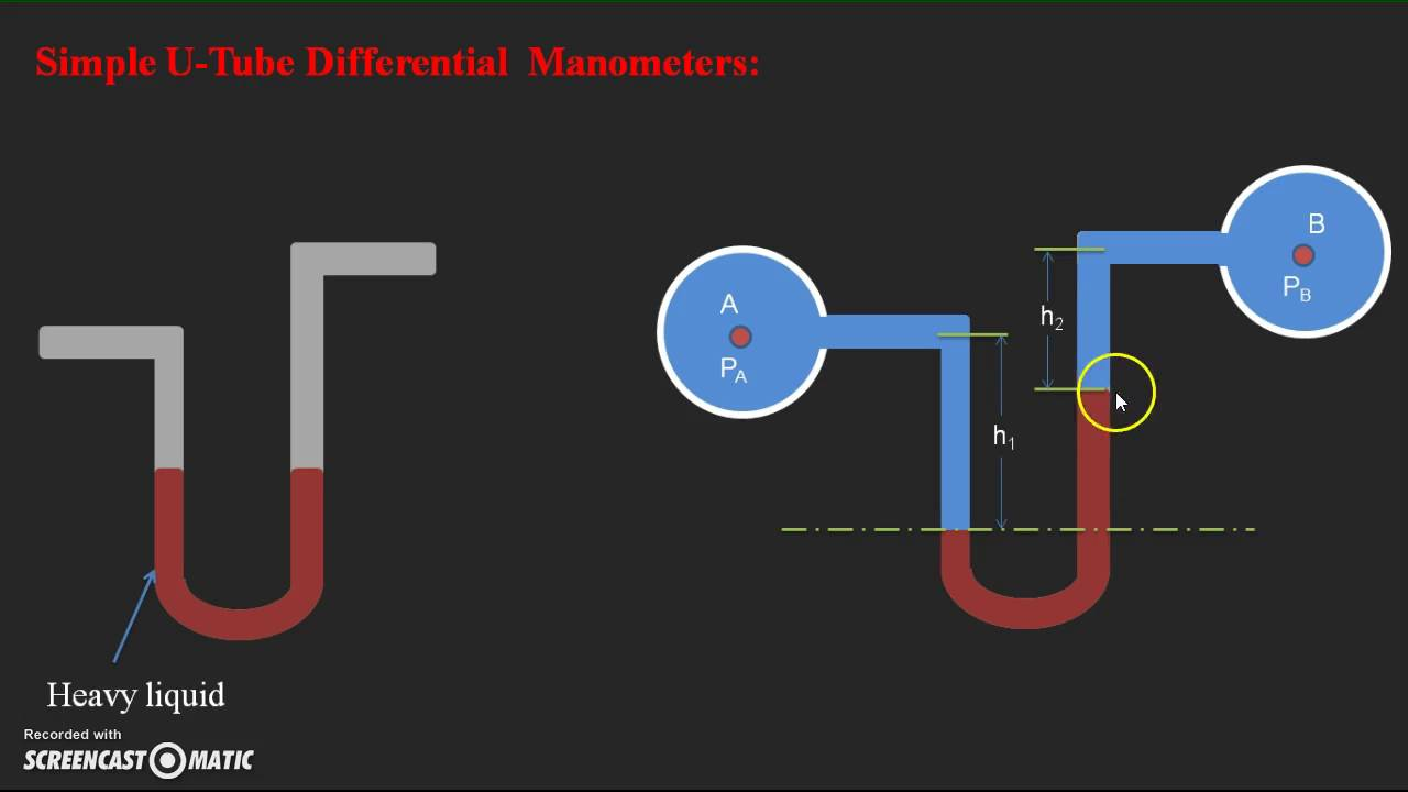 hight resolution of differential manometers u tube differential manometer