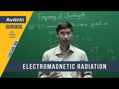 Electromagnetic radiation | Light | wavenumber | Electromagnetic Spectrum | Atomic Structure
