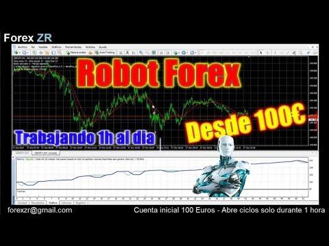 Robot forex zr