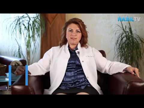 Kürtaj nasıl yapılır?  Mynet Kadın Tv