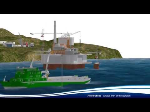 First Subsea Product Range Animation
