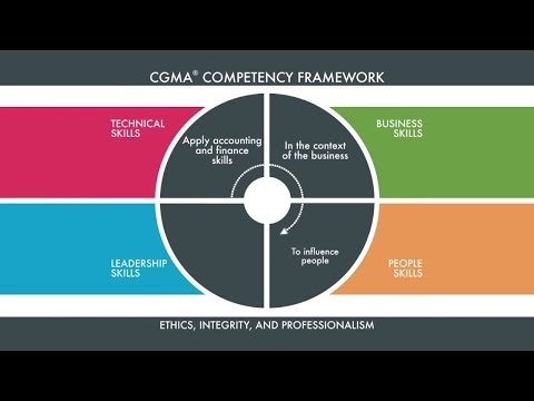CGMA Competency Framework for Management Accountants