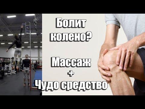 После прыжков болит колено