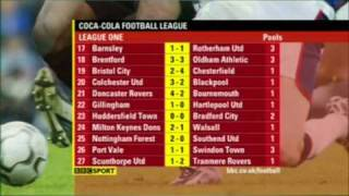 The Fall - Football Results