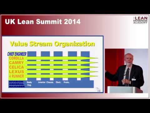 UK Lean Summit 2014 - Lean Enterprise: Starting Up, Growing Up & Starting Over - Jim Womack