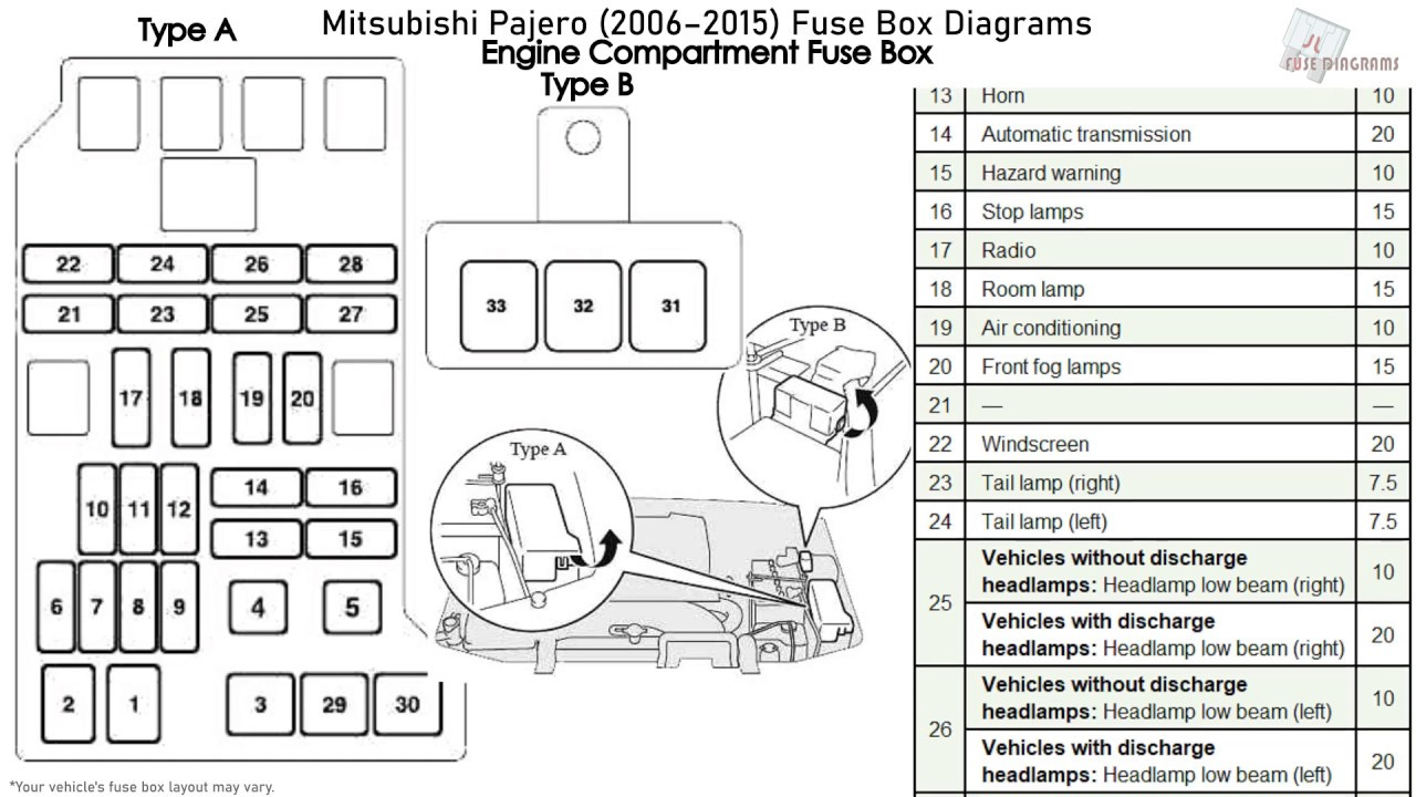 [DIAGRAM] 1996 Montero Fuse Box Diagram FULL Version HD