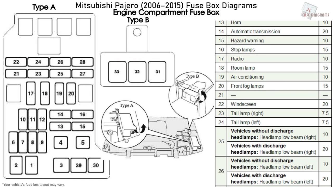 [SCHEMATICS_44OR]  Mitsubishi Pajero (2006-2015) Fuse Box Diagrams - YouTube | Mitsubishi Pajero Fuse Box Layout |  | YouTube